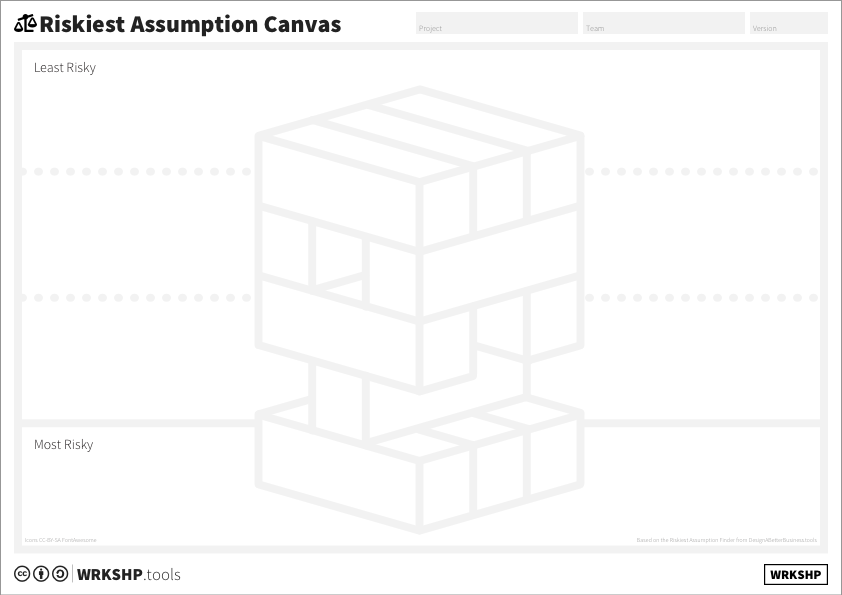 Riskiest Assumption Canvas